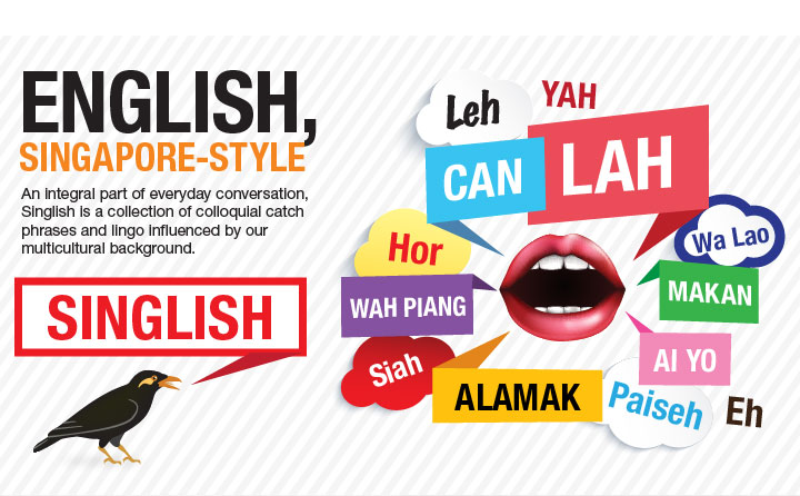 What is Singlish: Singapore's colloquial English, influenced by our multicultural background