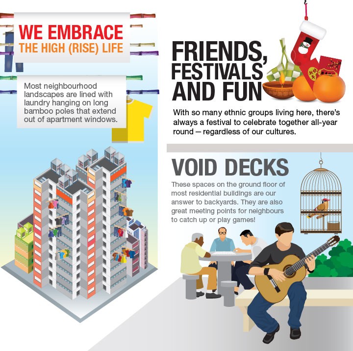 Multiculturalism flourishes in Singapore's neighbourhoods, with cultural festivals to celebrate together all year round.